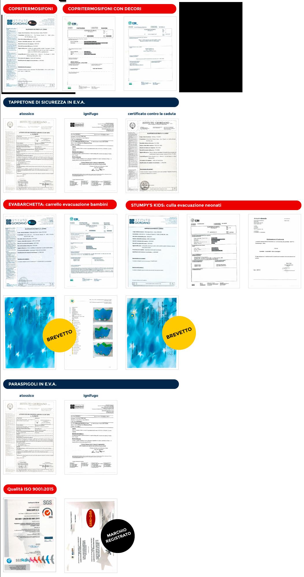 Certificazioni e Brevetti SANIGAR 2019